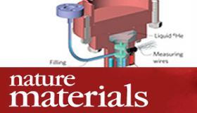 Thermal resistance at a solid/superfluid helium interface
